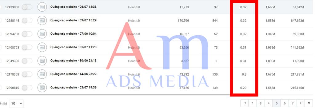 Cách nhận biết quảng cáo zalo hiển thị thông qua chỉ số ads